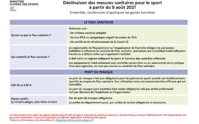 Information pass sanitaire – Covid 19
